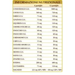 PHILOVIS-T 180 pastiglie (90 g) - Dr. Giorgini