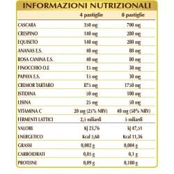 VISKAPPA 180 pastiglie (90 g) - Dr. Giorgini